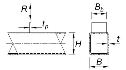 Figure 5: Transverse branch plate