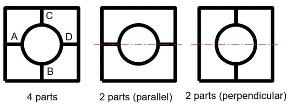 Figure 2:  Connection reinforcement with collar plates: (a) 4-part and 2-part collar arrangements